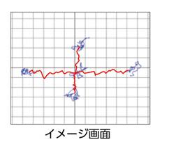 重心動揺計を高機能2 グラビコーダ GW-5000