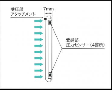 薄型センサー